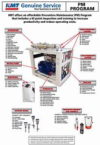 Hydraulic Press Wiring Diagram Hydraulic Pump Wiring