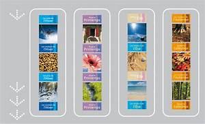Achat Citronnier 4 Saisons : les 4 saisons v nements achat vente chez affichesstore ~ Premium-room.com Idées de Décoration