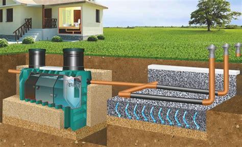 Использование теплоты канализационных стоков студенческий научный форум
