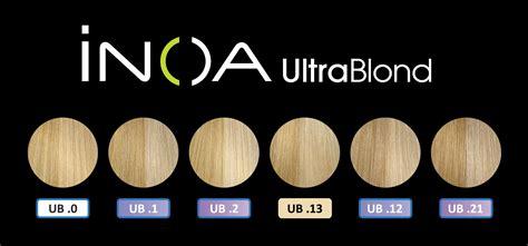 inoa ultrablond shades hair color formulas  inoa