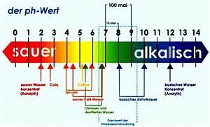Ph Wert äquivalenzpunkt Berechnen : ph werte und redoxpotential bei elektrolyse durch selbstbau wasserionisierer ~ Themetempest.com Abrechnung