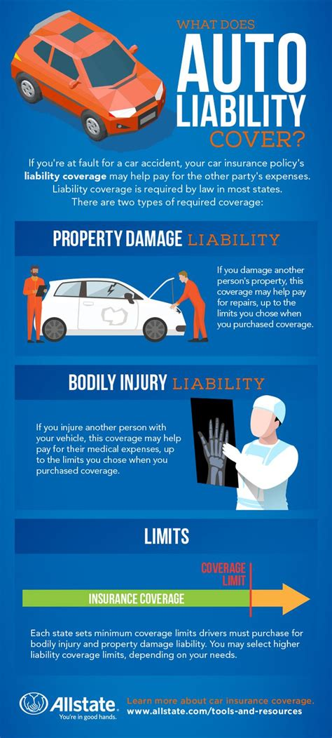 Car Insurance For - 82 best images about for your car on winter