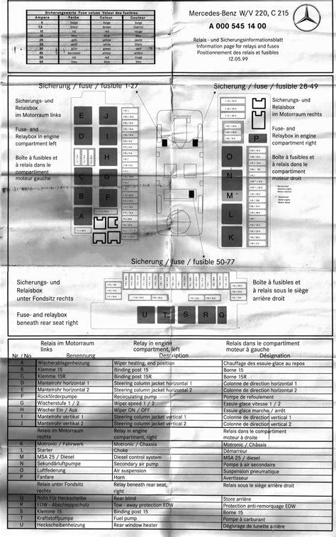 mercedes  fuse chart