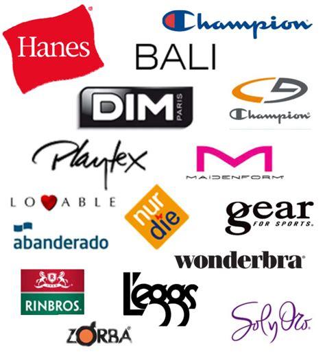 Is Hanes Creating Shareholder Value? - Hanesbrands Inc ...