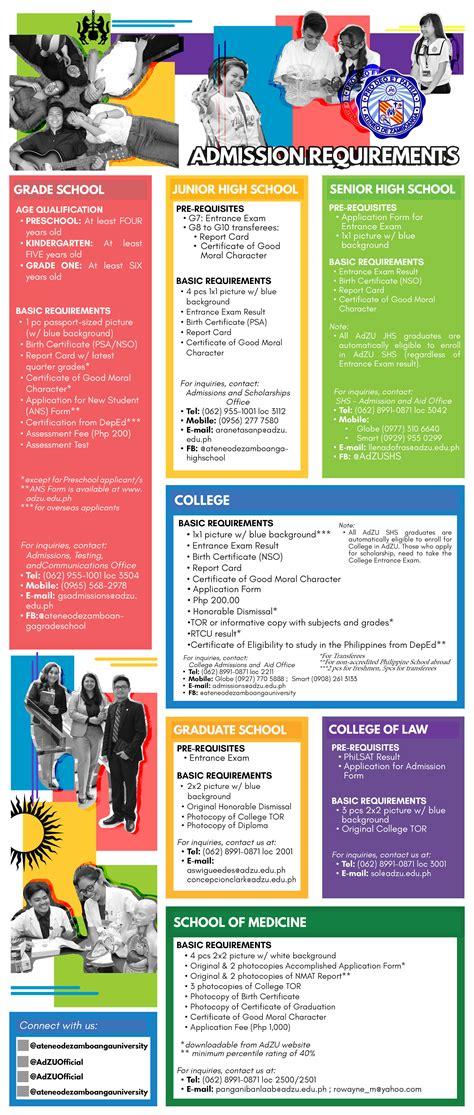 ateneo de zamboanga university college admissions aid