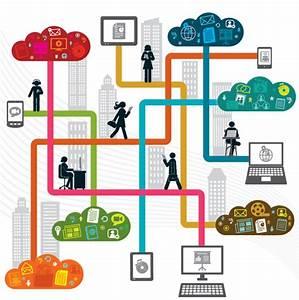 Web Application Development Company|Best Website ...