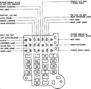 similiar 1988 chevy van fuse block diagram keywords 1988 chevy s10 fuse box diagram image details on 1988 chevy truck