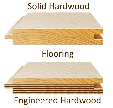 differences  solid  engineered hardwood flooring