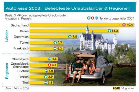 beliebte reiseziele in deutschland hurra deutschland autobild de