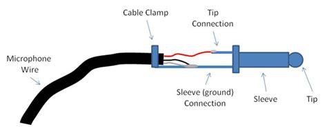 wire mx mx mxse wlx   connector
