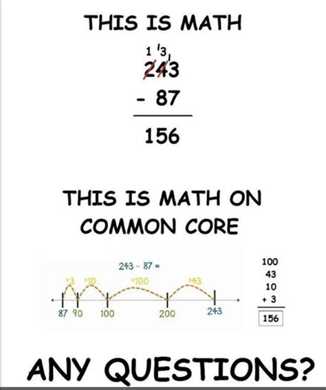Stop Hating Common Core Math Skeptoid