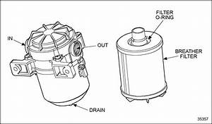 Dd15 Fuel System Troubleshooting  Diagram  Wiring Diagram Images