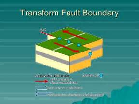 Transform Plate Boundary Example
