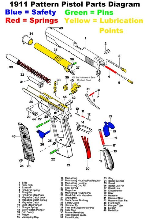 Weapon Wiring Diagram by Diagram Of Colt Wiring Diagram