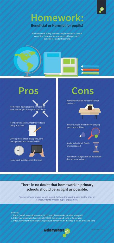 Pros Cons Homework Infographic Learning