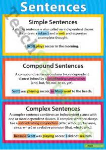25 best ideas about sentence structure on pinterest