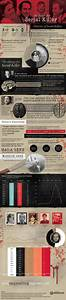 The Brain of a Serial Killer [Infographic]