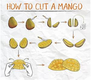 How To Cut A Mango  Wordless Diagram  On Behance