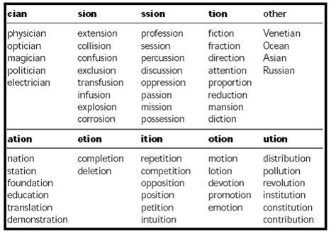 spelling mnemonics google search spell mnemonics