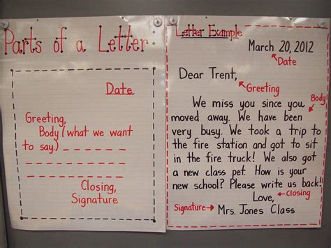 parts   letter teaching reading writing writing