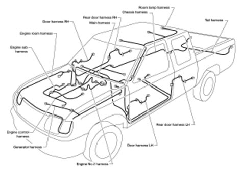 2001 nissan frontier stereo wiring diagram 2001 nissan frontier wiring schematics nissan auto wiring diagram on 2001 nissan frontier stereo wiring diagram