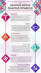 Infographic: The Meaning Behind Famous Symbols ...