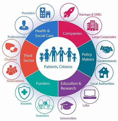 Ecosystem Digital Health Care Ehealth Stakeholder Ecosystems