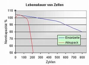 Akku Lebensdauer Berechnen : ladeeinheit ulo 801 ~ Themetempest.com Abrechnung