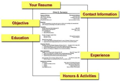 total frat move what your resume really says about you