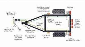 Ez Loader Trailer Wiring The Hull Truth Wiring Diagram