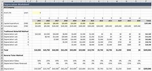 how to calculate straight line depreciation in excel 2007 With straight line depreciation template