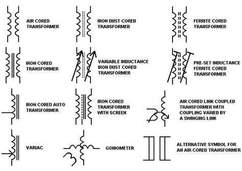 Electrical Wiring Diagram Learning