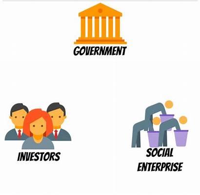 Social Bonds Impact Simple Right Generocity Philly