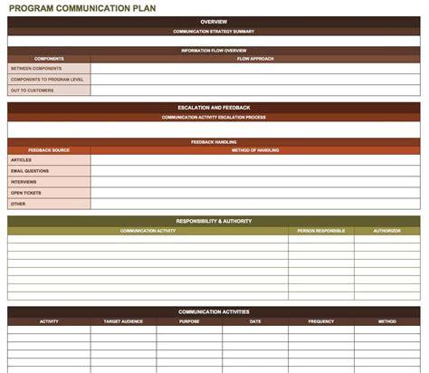 expert view   program management smartsheet