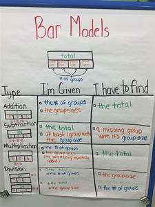 Bar Models Are An Excellent Way To Help Students Choose An