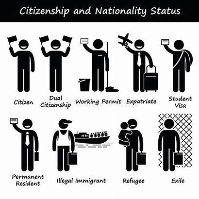 Citizenship Nationality Citizen Dual Clipart Person Pictogram