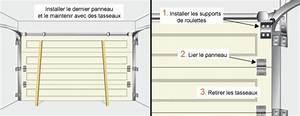 reussir le montage d39une porte sectionnelle plafond ooreka With montage d une porte de garage sectionnelle