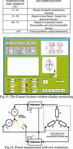 Ieee Wiring Diagram Standards