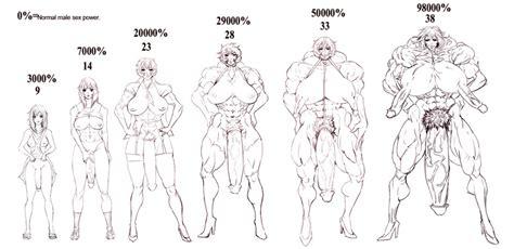 rule 34 abs bottomless breasts comparison extreme muscles futa only futanari garter belt hair