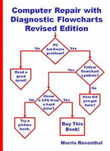 Computer Repair With Diagnostic Flowcharts Pc Tips And