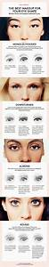 Here U2019s The Best Eye Makeup For Your Eye Shape