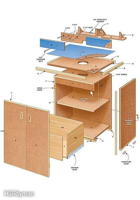 router table plans router table plans router table