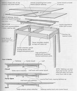 Draw Leaf Tables  Dutch Pull Outs  Too   U2013 More About How
