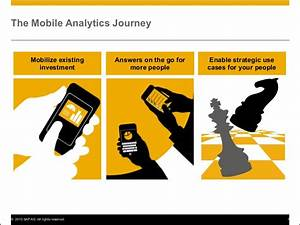 Mobile Analytics: Keep Your Finger on the Pulse of ...