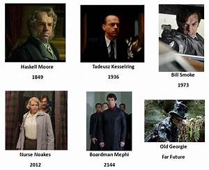 Cloud Atlas Character Guide