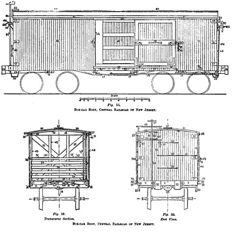box auto dwg scale drawings of box car