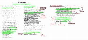 Macbeth Downfall Essay Macbeth 11 Mr Kempner 39 S English Portal 2018 19