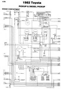 1990 toyota fuse box diagram 1990 toyota pickup fuse box diagram 1990 image similiar 1980 toyota pickup wiring diagram keywords on