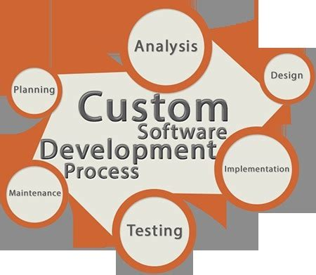 Custom Software Development Services In Dundahera, Gurgaon. Cyber Security Articles Wilton Baking Classes. Internet Providers Long Beach Ca. Heating Air Conditioning Repair. What Does Contents Insurance Cover. Cheapest Trading Platform Audio Visual School. Mission City Fumigation Washington D C Nannies. Quickbooks Merchant Service 1968 Camaro Rsss. Audi Electrical Problems Cloud Based Websites