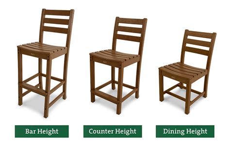 get the height right counter vs bar height stools